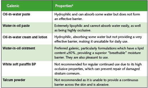 BP Table 2