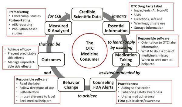 Otc trading system