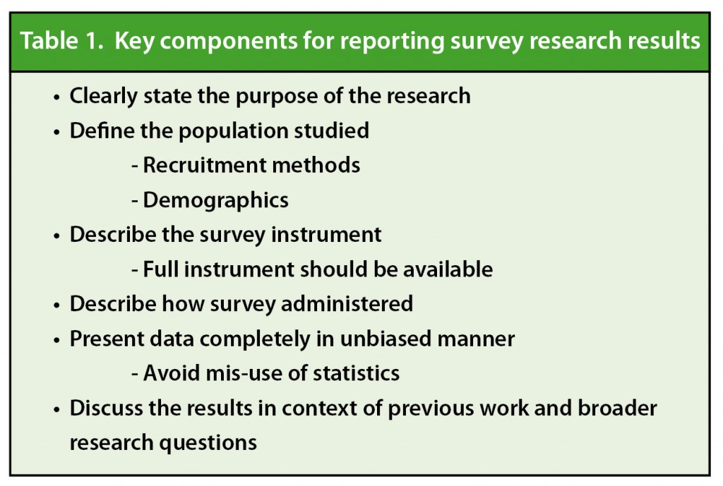improving the quality of consumer research reporting of